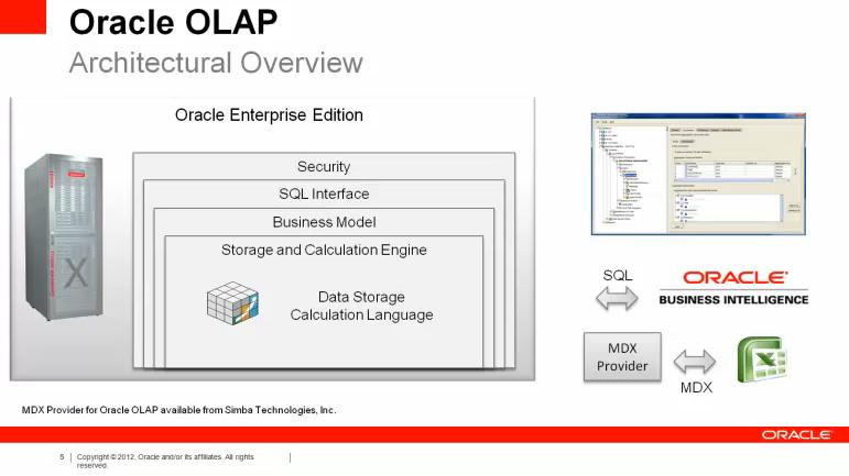 OLAP Implementation: MOLAP vs  ROLAP | Holowczak com Tutorials