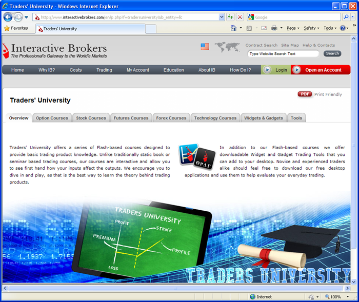 Installing interactive brokers trader workstation (tws) and.