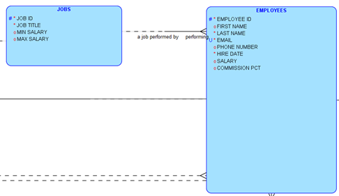 Reverse Engineering A Data Model Using Oracle Sql Developer