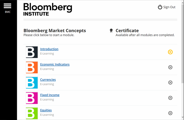 Getting Started with Bloomberg Market Concepts (BMC) on the ...