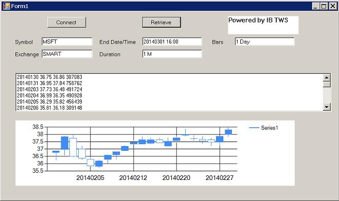 Programming Interactive Brokers ActiveX API Using Visual C# and