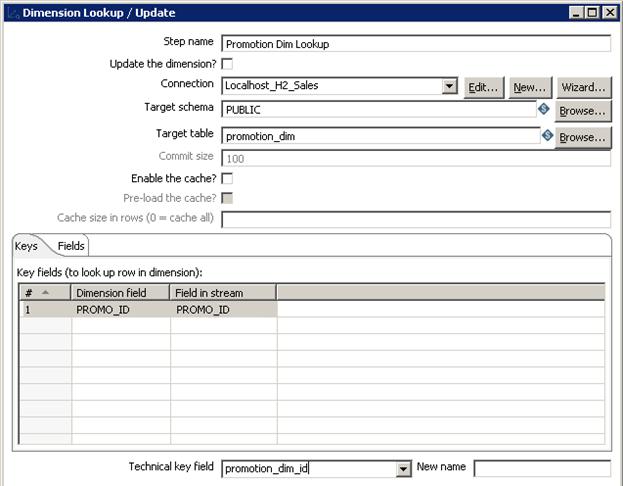 Building ETL Transformations in Pentaho Data Integration (Kettle