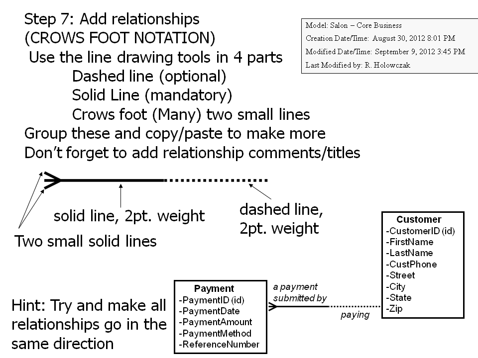 Drawing entity relationship diagrams using powerpoint tutorial page 3 when arranging your entities try and line them up so your relationship lines are either perfectly horizontal or vertical ccuart Gallery